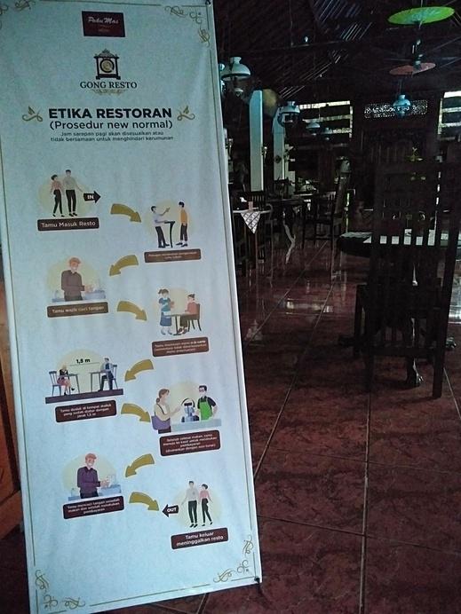 Paku Mas Hotel Yogyakarta - SOP New Normal