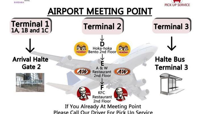 Orchardz Hotel Bandara Tangerang - Titik Pertemuan untu penjemputan
